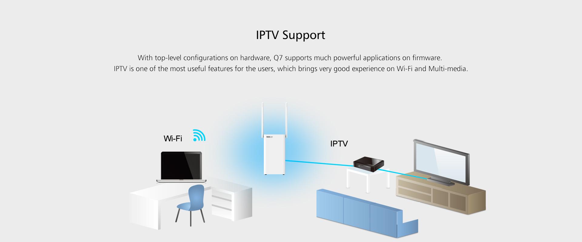 Q7 - Router Wi-Fi băng tần kép Gigabit AC2600 - TOTOLINK Việt Nam