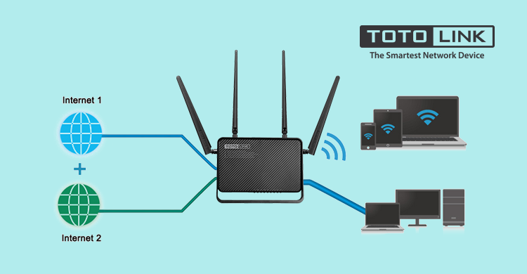 https://www.totolink.vn/public/uploads/img_article/router-wifi-la-gi-nguyen-ly-hoat-dong-va-chuc-nang-cach-chon-router-wifi-tot.png