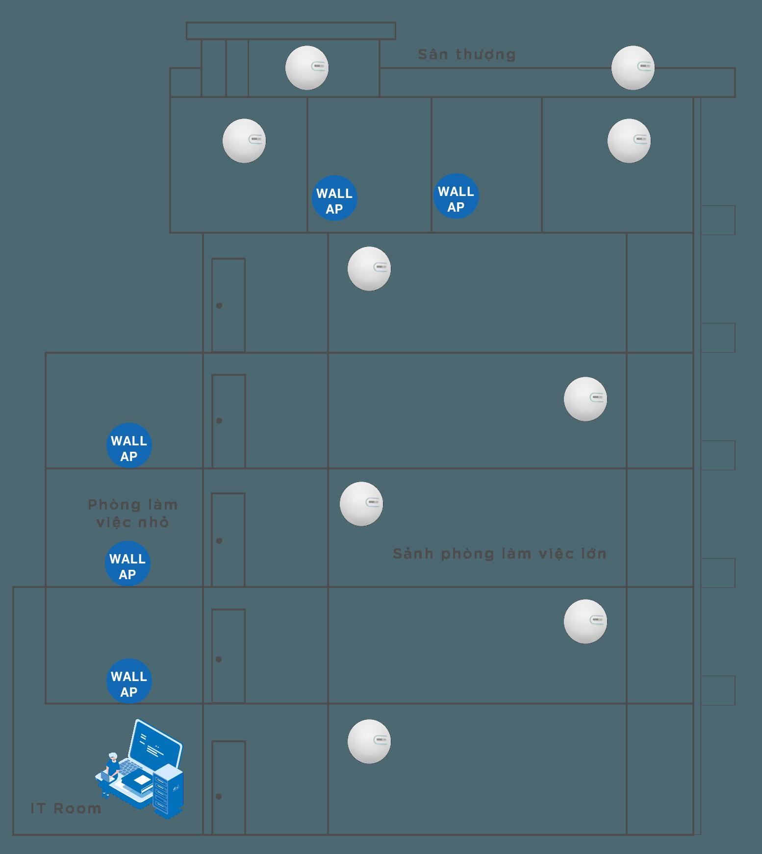 Mô hình tổng quát